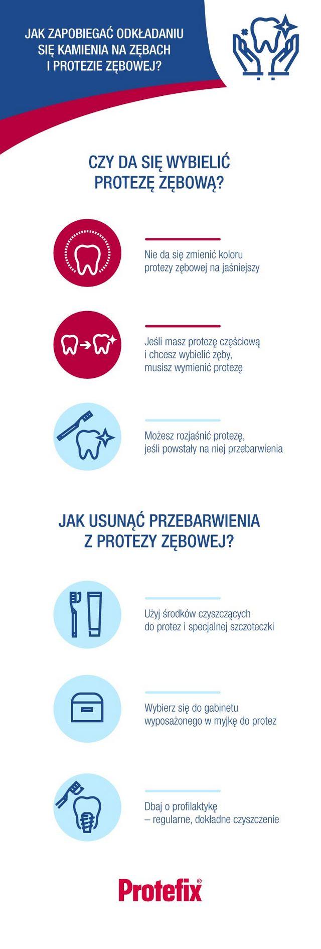 fot. wybielanie protezy zębowej - infografika