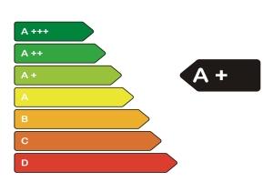 Klasy energetyczne sprzętu AGD: o co w nich chodzi [Fot. made_by_nana - Fotolia.com]