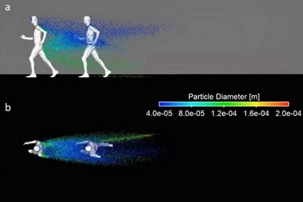 Koronawirus: dlaczego podczas spacerów czy biegania trzeba zachować odstęp [fot. www.urbanphysics.net]