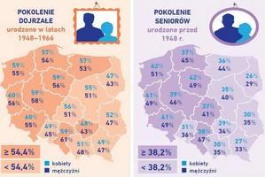 Kredyty Polaków: najczęściej zadłużają się 30- i 40-latkowie [fot. BIK]