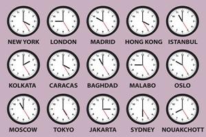 Podróż w czasie. To nie takie trudne [© JoseAlfonso - Fotolia.com]