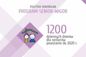 Ruszy�a kolejna edycja programu Senior-Wigor [fot. MPiPS]