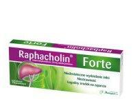 Raphacholin Forte tabletki powlekane 250 mg